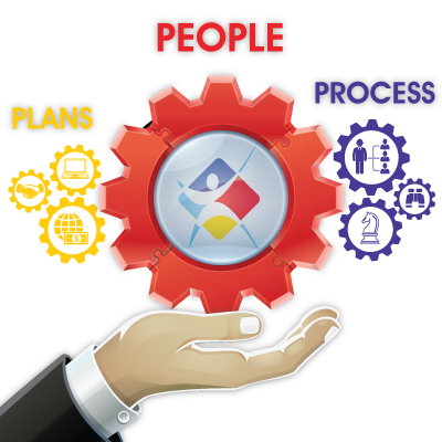 People. Plans. Processes Infographic